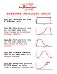 pressure-profiling-guide-jpeg.jpg