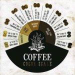 coffee-roasting-scale.jpg